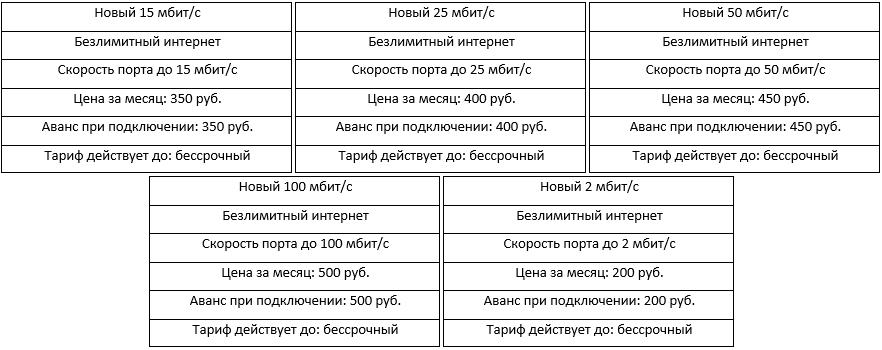 Тарифы Фабр,Лен, Чел,Вр,Усп1,Бел